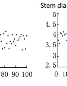 Flow chart of seedling grading procedure also download scientific diagram rh researchgate