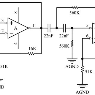 (PDF) Surface EMG Signal Amplification and Filtering