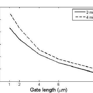 Block diagram for a digital cross-correlation spectrum