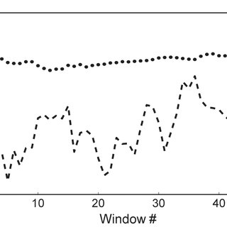 Translocation of AvrPto-Cya hybrid proteins into N