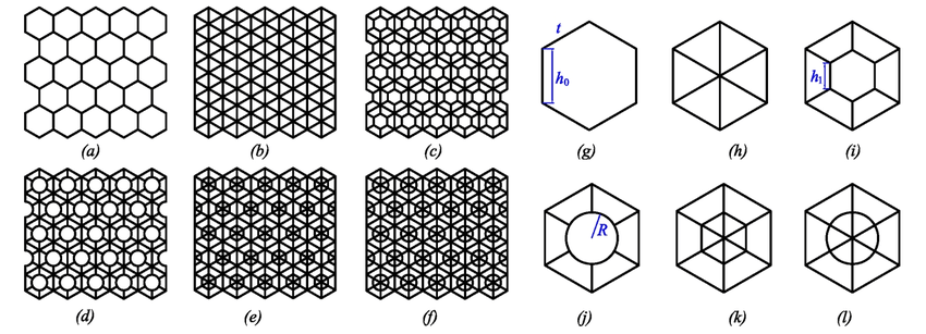 honeycomb structure with kinds of inside cells. (a