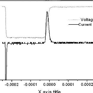 Schematic of the hybrid evaporation–glow discharge plasma