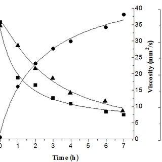 SEM IMAGES OF NIOBIUM OXIDE AMORPHOUS (A) AND OXIDE