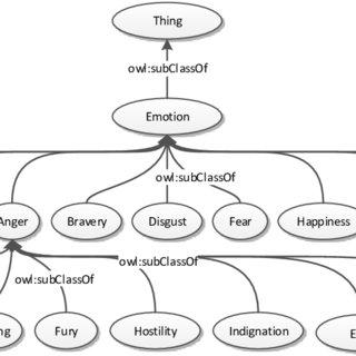 (PDF) Semantic Web-Based Social Media Analysis