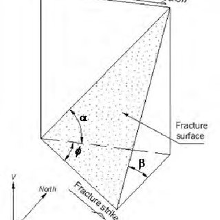 Fractures generated on 2D plan with the data derived from