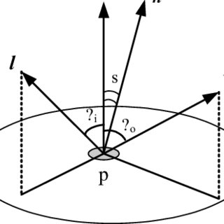(PDF) An Extended Photometric Stereo Algorithm for