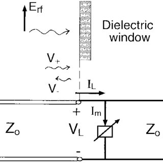 (PDF) Power deposited on a dielectric by multipactor