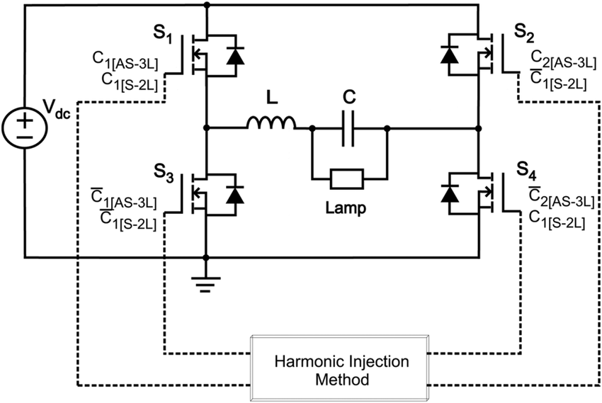 Diagram of the full bridge inverter with the LC filter.