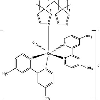 Structure of Os redox polymer [ Os(dmbpy) 2 (PVI) 10 Cl