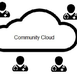 The NIST Cloud Computing Reference Architecture [5