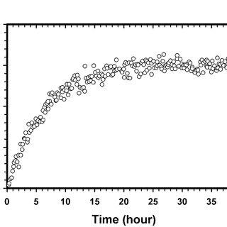 (PDF) Iodine-Paint Interactions