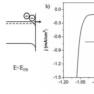 Figure 2.5 AM1.5g spectrum vs. wavelength, the dark area