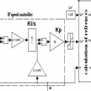 (PDF) Contribution to stator flux orientation vector