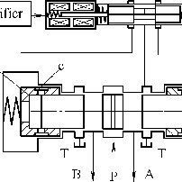 Principle of new proportional direction valve based on