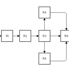 Reliability Block Diagram (RBD) of the Power Sub-System