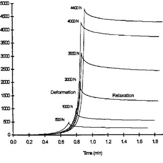 (PDF) Bulk properties of alfalfa grind in relation to its