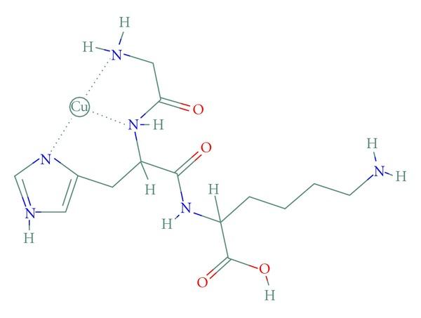 Figure 4 Tri