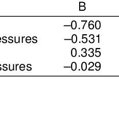 (PDF) Factual Sources of Psychiatric Patients' Perceptions