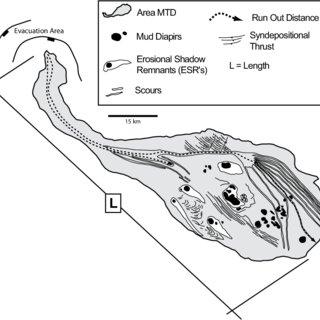 (PDF) Morphometry of mass-transport deposits as a
