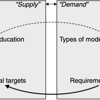 (PDF) Wastewater treatment models in teaching and training