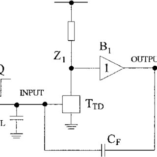 (PDF) A fast, compact solution for low noise charge