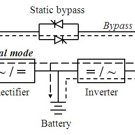 (PDF) Harmonics reduction in high-efficiency operation of