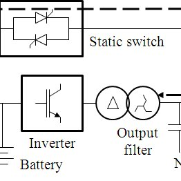(PDF) Surge protection for double-conversion UPS