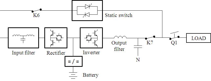Block diagram for a double-conversion transformer-less UPS