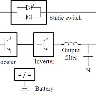 Block diagram for a double-conversion transformer-less UPS