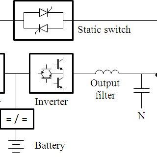 Rectifier Block Diagram Switch Block Diagram Wiring