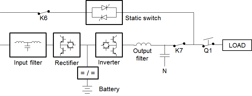 shows the block diagram of a double-conversion transformer