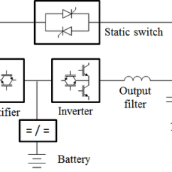 Ups Wiring Diagram Circuit Dual 2 Ohm Diagrams With Explanation Pdf Manual E Books Schematic Great Installation Of U2022block The Transformer Less