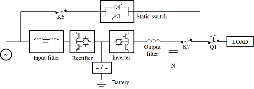 Block schematic of the transformer-less UPS topology used