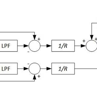 (PDF) Active Damping for Power Quality Improvement in Grid