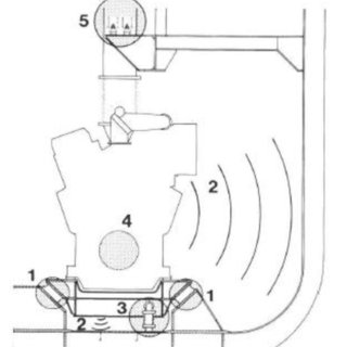 -FE model of a conical resilient mount for marine diesel
