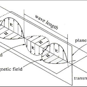 (PDF) Planck's Constant and the Nature of Light