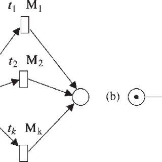(PDF) Fuzzy Performance Evaluation of Workflow Stochastic