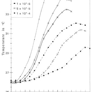 Potential–pH equilibrium diagram for the system, copper