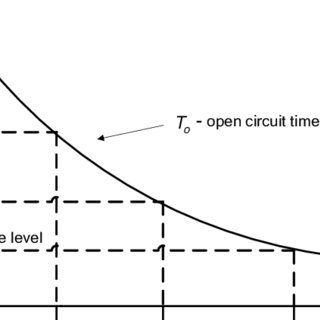(PDF) Motor Reacceleration to Improve Process Uptime