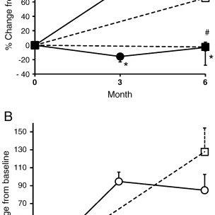 (PDF) Eldecalcitol, a Vitamin D Analog, Reduces Bone