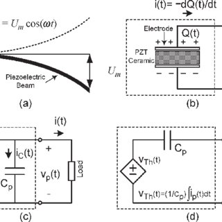 (PDF) A Low-Power Stand-Alone Adaptive Circuit for