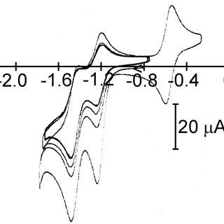 Figure S2 : ESI mass spectrometry analyses of the Cu(II