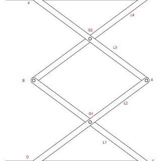 (PDF) Dynamic analysis of Scissor Lift mechanism through