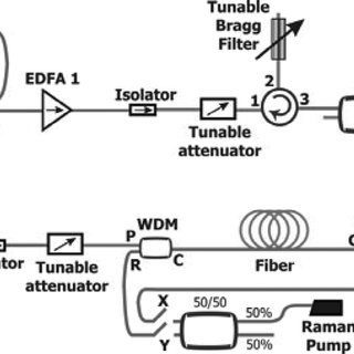 (PDF) Distributed Brillouin Fiber Sensor Assisted by First