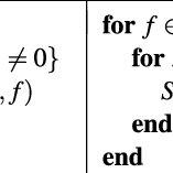 Pseudo-code for sliding-window and Hough transform. We use