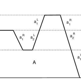 (PDF) A general fuzzy set representation for decision making