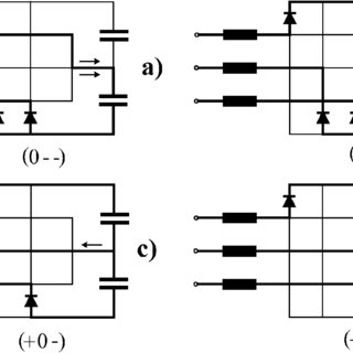 (PDF) Center-Point Voltage Balancing of Hysteresis Current