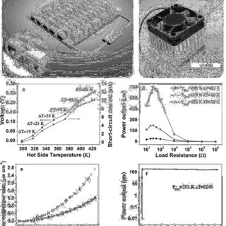 (PDF) Thermoelectric Energy Harvesting for Powering