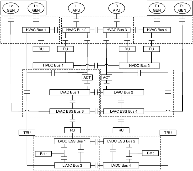 Single-line diagram of an aircraft electric power system