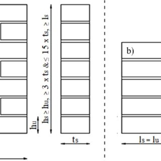 (PDF) Monotonic and cyclic testing of clay brick and lime